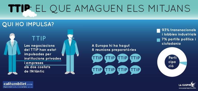 APLICACIONS TTIP XARXES-03